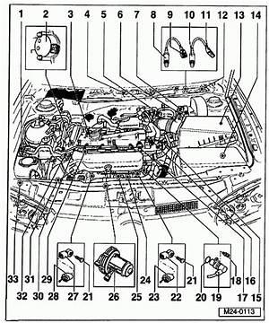 1997 Volkswagen Jetta Gl Engine Diagram 3780 Julialik Es