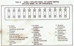 Vw Bug 1971 1972 Fuse