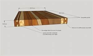 Assembler 2 Planches Perpendiculairement : planche en bois de bout par cereus45 sur l 39 air du bois ~ Premium-room.com Idées de Décoration
