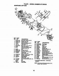 Craftsman 917293203 User Manual Tiller Manuals And Guides