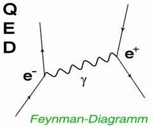 Vektorpotential Berechnen : andreas m ller lexikon der astrophysik q 1 ~ Themetempest.com Abrechnung