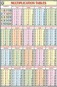 Multiplication Table Chart 1 25 Pdf | www.napma.net
