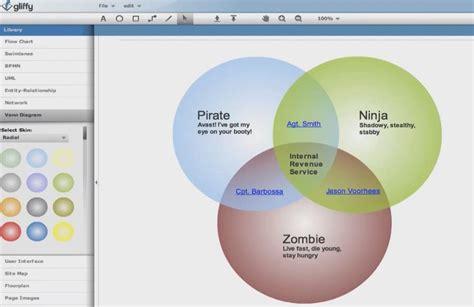 Best Tools For Creating Venn Diagrams