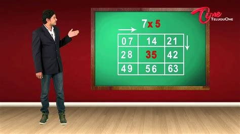 learn mathematics in funny easy way youtube