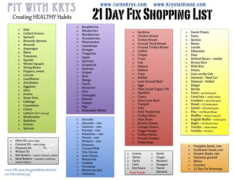 21 Day Fix Grocery List (shopping List) A Simplified List