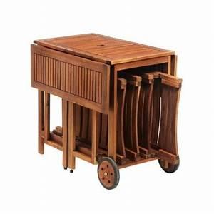 Table Jardin Bois Pliante : table de jardin bois pliante ~ Teatrodelosmanantiales.com Idées de Décoration