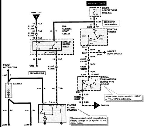 wiring diagram    ford starter solenoid