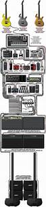 Adrian Belew  U2013 2010 Adrian U0026 39 S Guitar Rig With Detailed