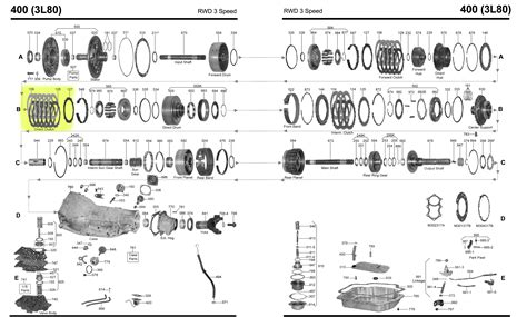 A4ld Transmission Overhaul Diagram by Gm Th400 Transmission Performance Alto Eagle 174 Kolene