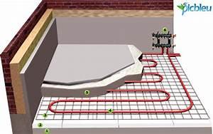 Epaisseur Chape Plancher Chauffant : pourquoi chauffer le sol avec un tuyau eau basse temp rature ~ Melissatoandfro.com Idées de Décoration