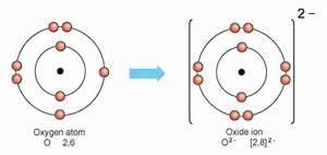 Dot Diagram Of Oxygen : bbc gcse bitesize dot and cross model higher tier only ~ A.2002-acura-tl-radio.info Haus und Dekorationen