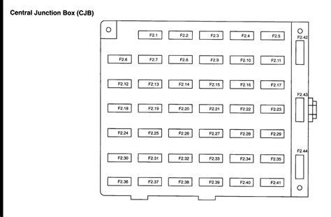 kw  mustang fuse box location  diagram