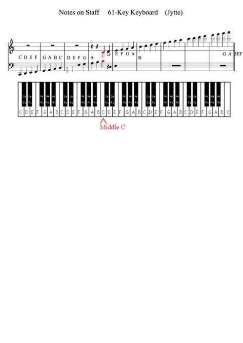 notes  staff  key keyboard jytte printable