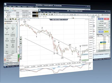 trading platforms comparison the differences between futures trading software