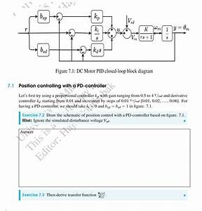 Solved  Sp Ts 1 Sd Figure 7 1  Dc Motor Pid Closed