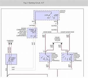 95 Mitsubishi Eclipse Fuel Injection Wiring Diagram