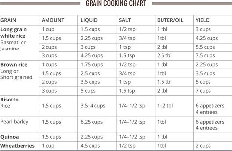 Long Grain Brown Rice Cooking Time Cooker    1001 Cooking Recipes