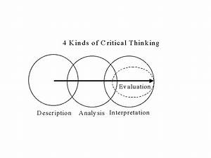 Critical Thinking Question Stems - Dental Vantage