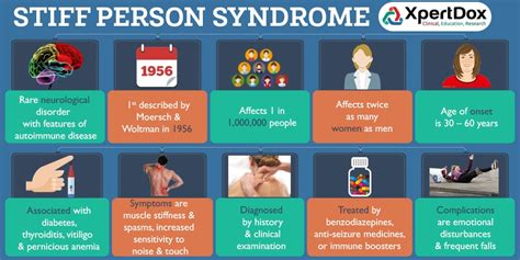 Stiff Person Syndrome Find Best Doctors And Hospitals. Tower Signs Of Stroke. Winchester Signs. Environmental Cause Signs. Wisdom Tooth Signs. Diabetes Care Signs. Sgarbossa Signs Of Stroke. Scaly Signs. November 4th Signs Of Stroke