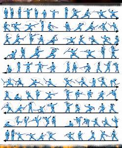 Related Keywords & Suggestions for Wushu Forms