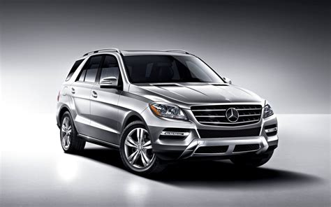 Best Gas Mileage Suv Recommended By User Ratings