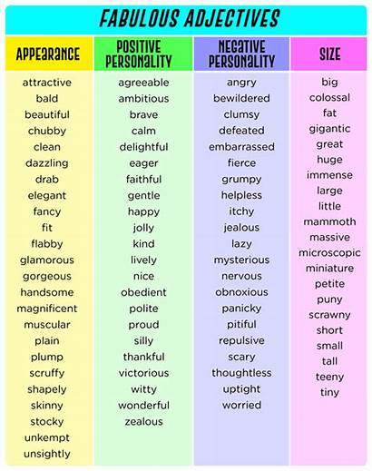 Adjectives English Words Describing Descriptive Writing Place
