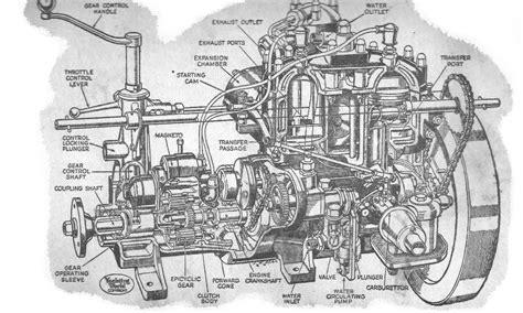 The Stuart Turner Marine Engine Vivacity