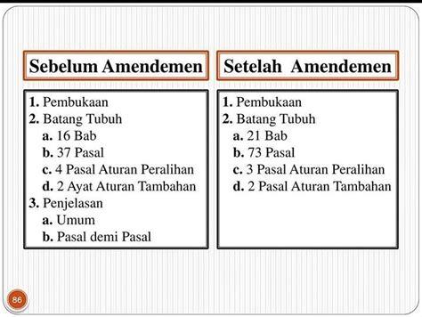 Sistematika UUD Negara RepublikIndonesia Tahun 1945 ...
