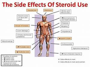 Any Doctor Will Tell You The Effects Of Steroid Use