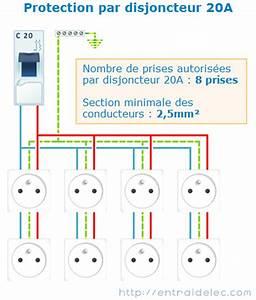 Nombre De Prise Par Disjoncteur : nombre de prise par disjoncteur bande transporteuse ~ Premium-room.com Idées de Décoration
