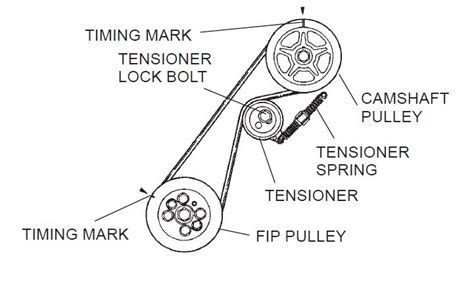 ford ranger   engine diagram wiring diagram fuse box