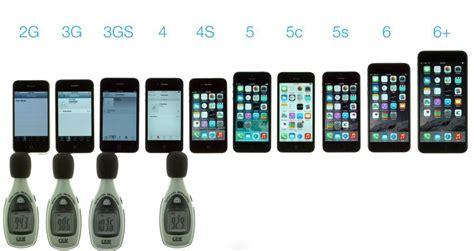 iphone 5s info price