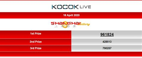 result shanghai shanghai sydney  april