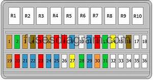 Vw Crafter Fuse Box Diagram