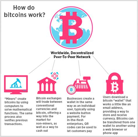 bitcoin miners dig blockgeeks money than bitcoins source blockchain