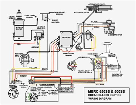 Mercury Thunderbolt Wiring Diagram mercury thunderbolt ignition wiring diagram electrical
