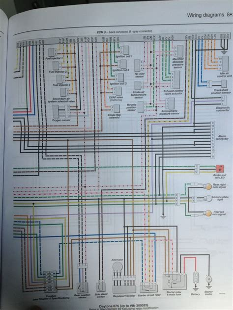 triumph daytona 675 wiring diagram volovets info