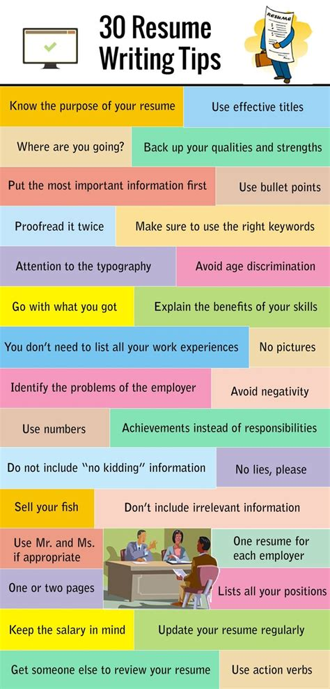 Tips For Resume Writing by 1000 Ideas About Resume Writing On Cover