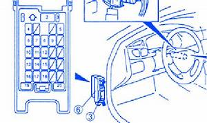Mazda Mx6 Fuse Box Diagram : mazda mx6 2000 under interior fuse box block circuit ~ A.2002-acura-tl-radio.info Haus und Dekorationen