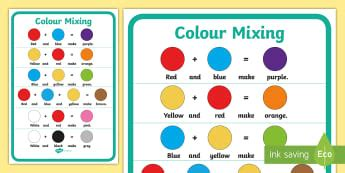 Choose a poster template from the selection below and either use as is or change the text with our. Colour - KS1 Art Resources - Page 3