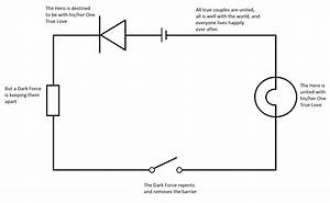 New Household Electric Circuit  Diagram  Wiringdiagram