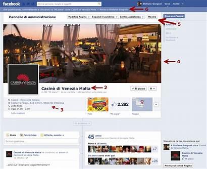 Pagina Anatomia Esempio Profilo Fb Della Localseo