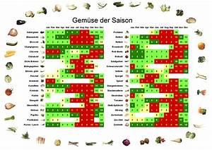 Wann Welches Gemüse Pflanzen Tabelle : saisonkalender gem se ~ Frokenaadalensverden.com Haus und Dekorationen