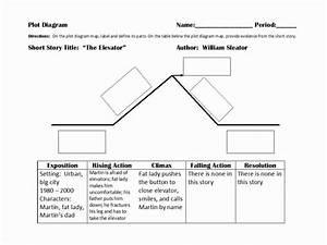 Plot Diagram Template Best Of Plot Diagram Graphic