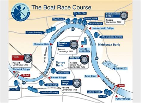 Quest Boat Club Road by Oxford V Cambridge Boat Race 2016 Betting Preview