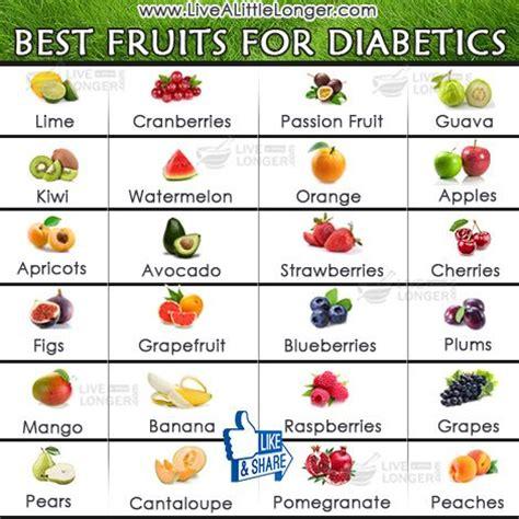 diabetes images  pinterest diabetic meals