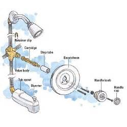 changing kitchen sink faucet 25 best ideas about shower faucet on bathroom
