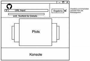 Software Architecture  U0026 Uml