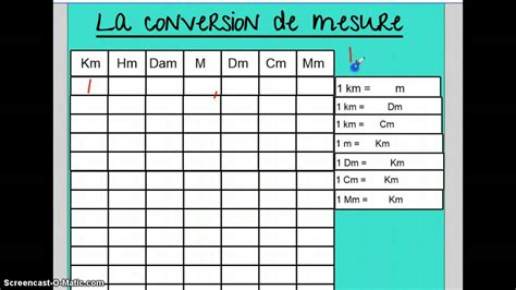 tableau conversion cuisine tableau de conversion volume