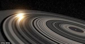 Rings of 'Mega Saturn' 400 light years from Earth spin the ...